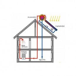 Calentador SOLAR 300L, 30 tubos, full Acero Inoxidable Diagrama tipo Instalación